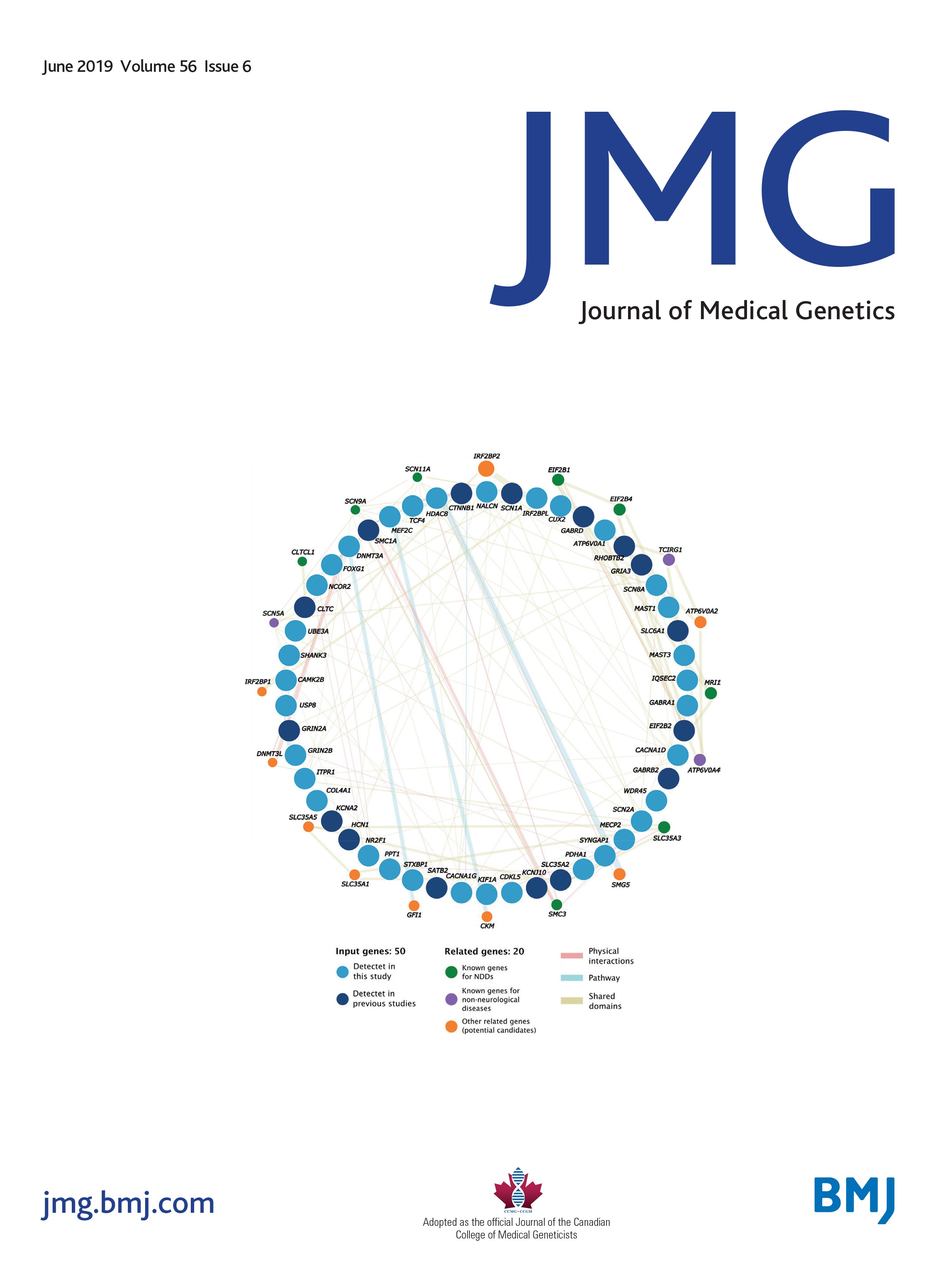 Associations of CDH1 germline variant location and cancer