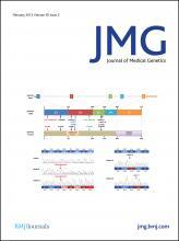 Journal of Medical Genetics: 50 (2)