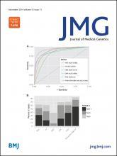 Journal of Medical Genetics: 51 (11)