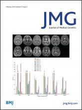 Journal of Medical Genetics: 51 (2)