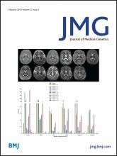 Journal of Medical Genetics: 51 (2)