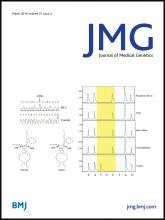 Journal of Medical Genetics: 51 (3)