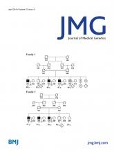 Journal of Medical Genetics: 51 (4)