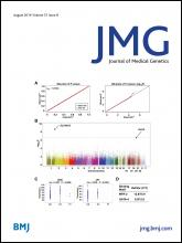 Journal of Medical Genetics: 51 (8)