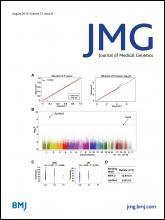Journal of Medical Genetics: 51 (8)