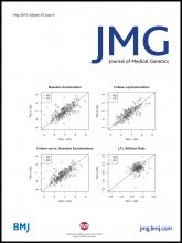 Journal of Medical Genetics: 52 (5)