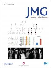Journal of Medical Genetics: 53 (7)
