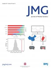 Journal of Medical Genetics: 54 (10)