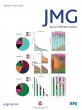 Journal of Medical Genetics: 54 (8)