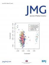 Journal of Medical Genetics: 55 (6)