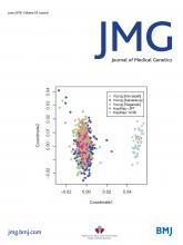 Journal of Medical Genetics: 55 (6)