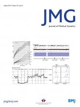 Journal of Medical Genetics: 55 (8)