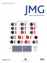 Journal of Medical Genetics: 55 (9)