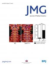 Journal of Medical Genetics: 57 (6)