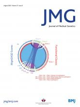 Journal of Medical Genetics: 57 (8)