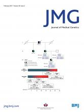 Journal of Medical Genetics: 58 (2)