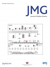Journal of Medical Genetics: 58 (3)