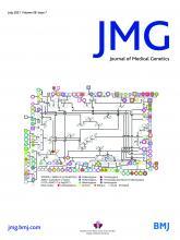 Journal of Medical Genetics: 58 (7)